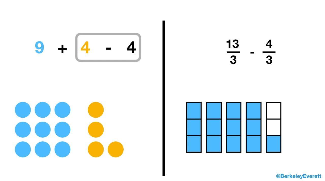 Fraction to subtract and add fractions