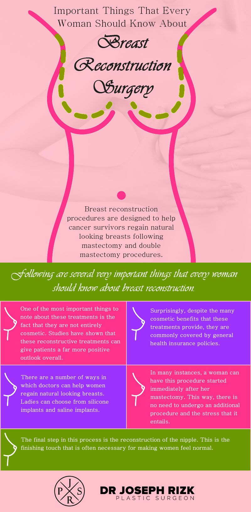 Most Breast Cancer Patients Have Help Choosing Treatments recommend