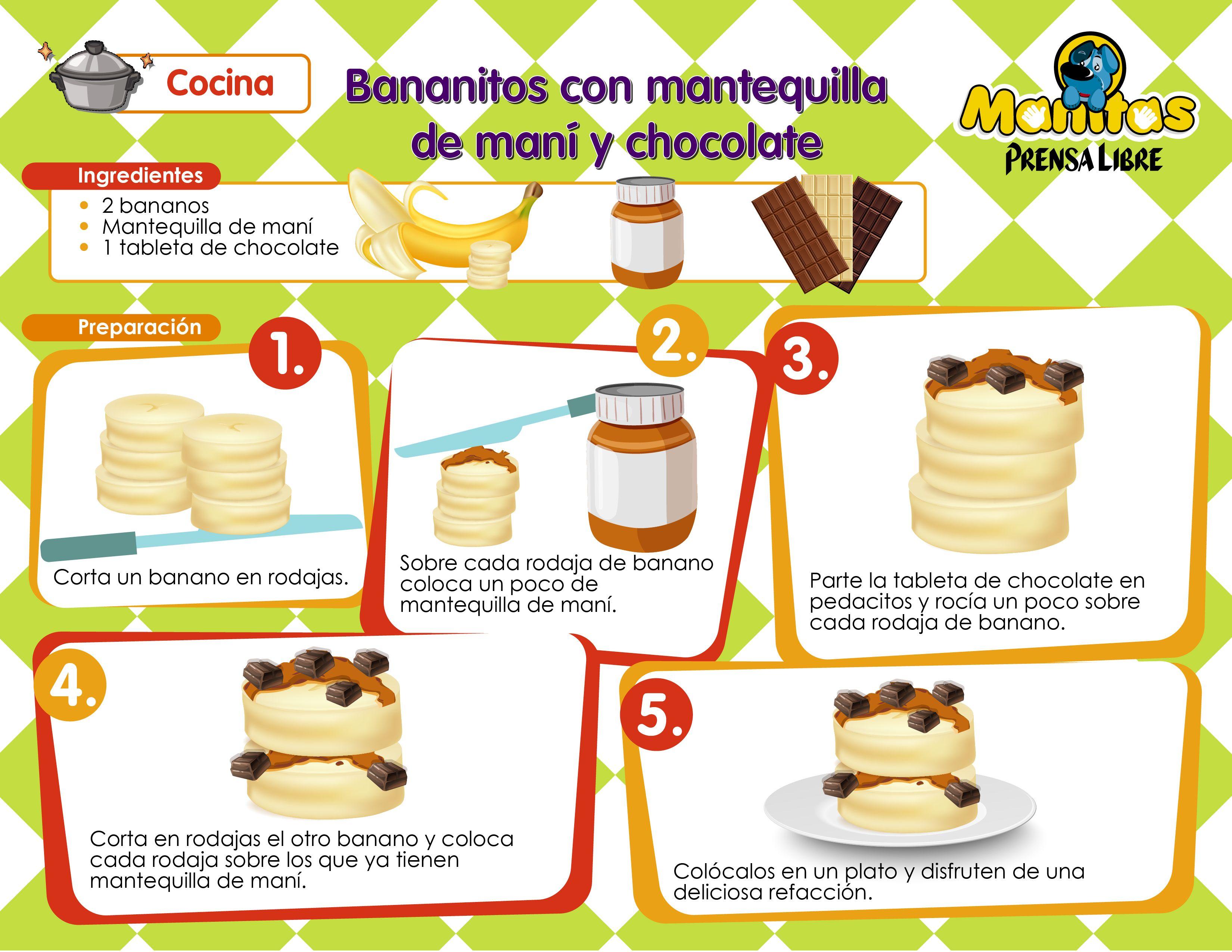 Bananitos Con Mantequilla De Maní Hago Mi Tareahago Mi Tarea Cocina Facil Para Niños Recetas Faciles Para Niños Recetas De Comida Fáciles