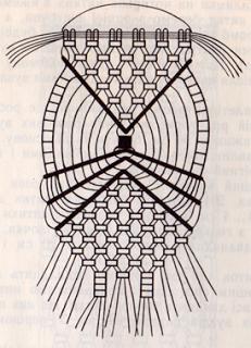 Сова, как сплести в макраме? Подробная схема плетения совы ...