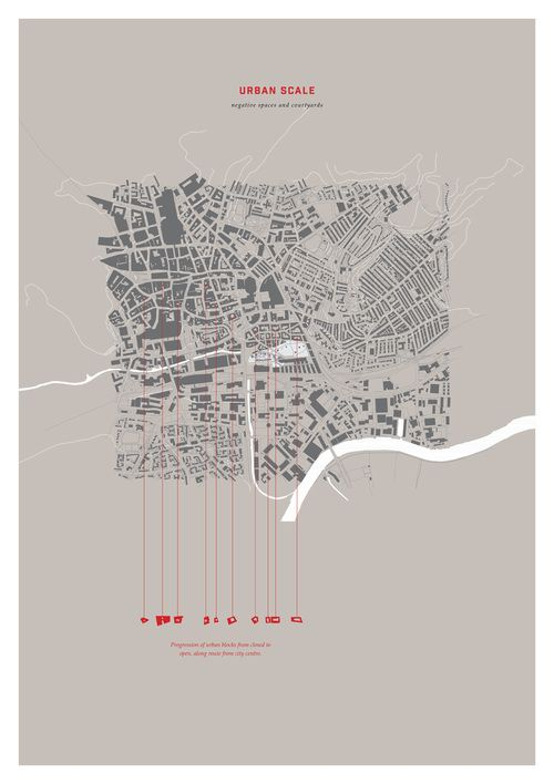 Comparing urban landscapes as depicted by