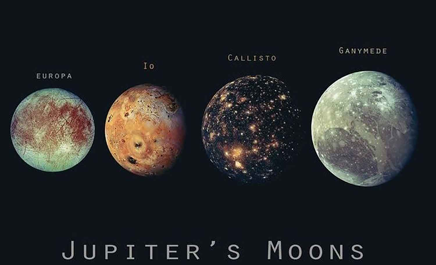 Jupiter Will Be So Close To Earth This Week You Will Be ...