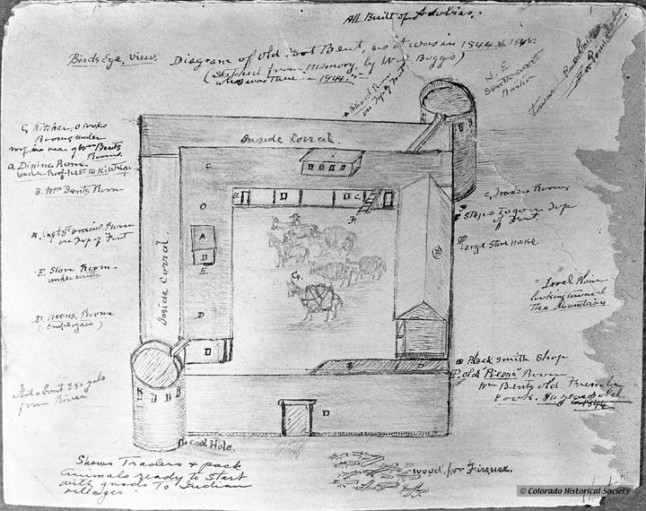 Diagram Of Bents Fort Forts On The Santa Fe Trail Pinterest