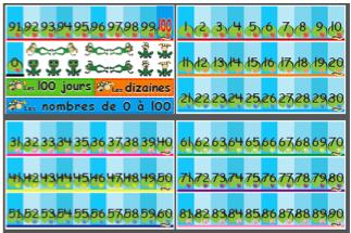 L'indispensable > Produits > Mathématiques > Numération de 0 à 100