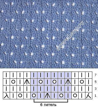 Уроки вязания – Tricot Pontos   – Stricken
