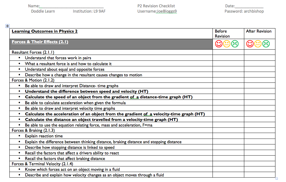 A revision checklist that allows students to reflect on the ...
