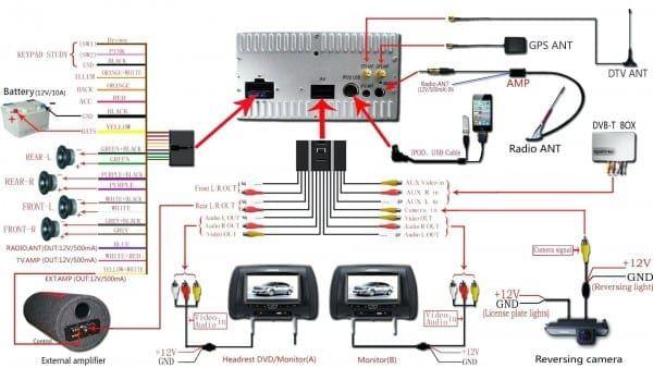 Pioneer Avh X1500dvd Wiring Diagram Audio design, Car