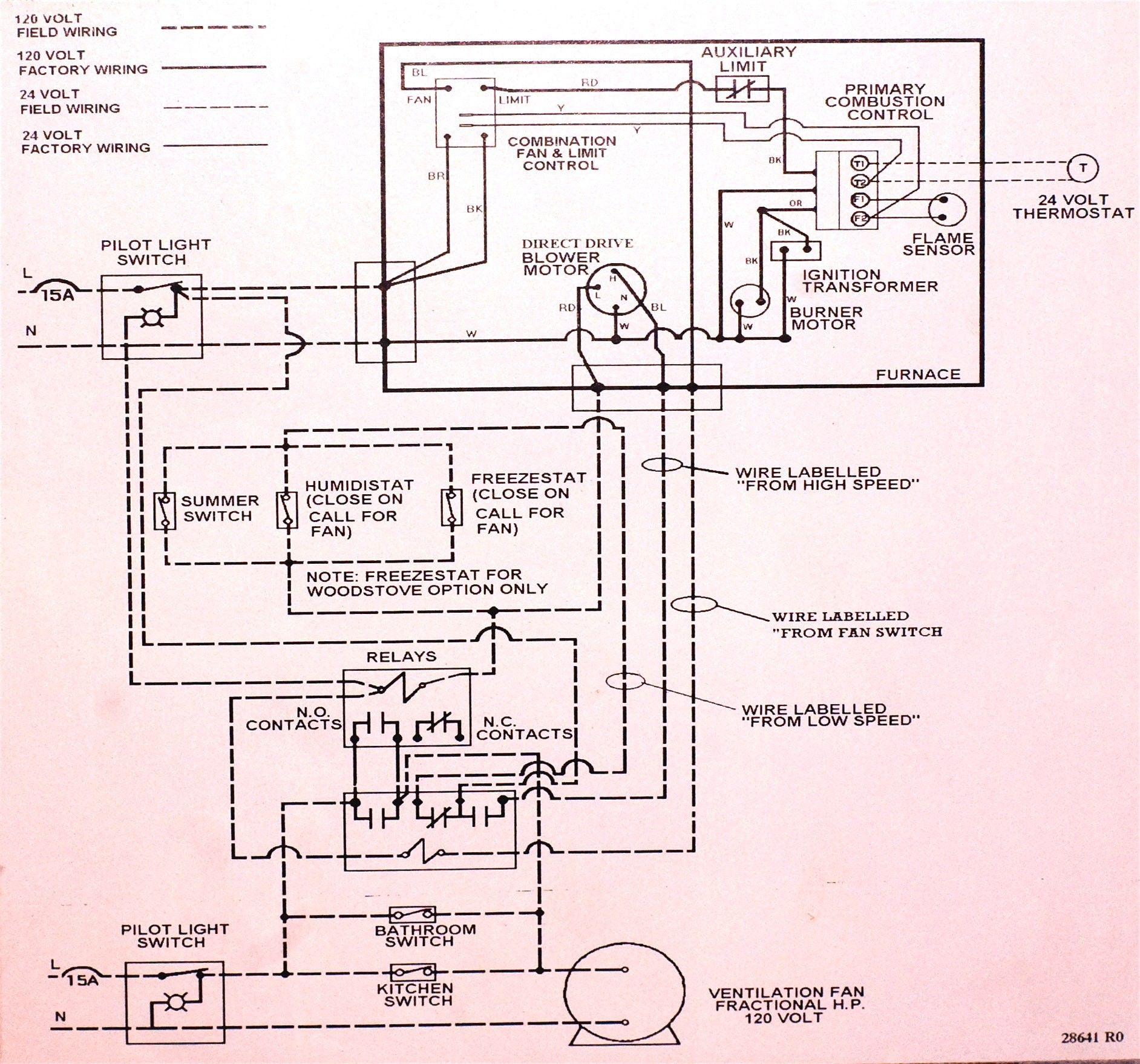 lovely wiring diagram gas furnace #diagrams #digramssample #diagramimages  #wiringdiagramsample #wiringdiagram c…   gas furnace, electric furnace, electrical  diagram  pinterest