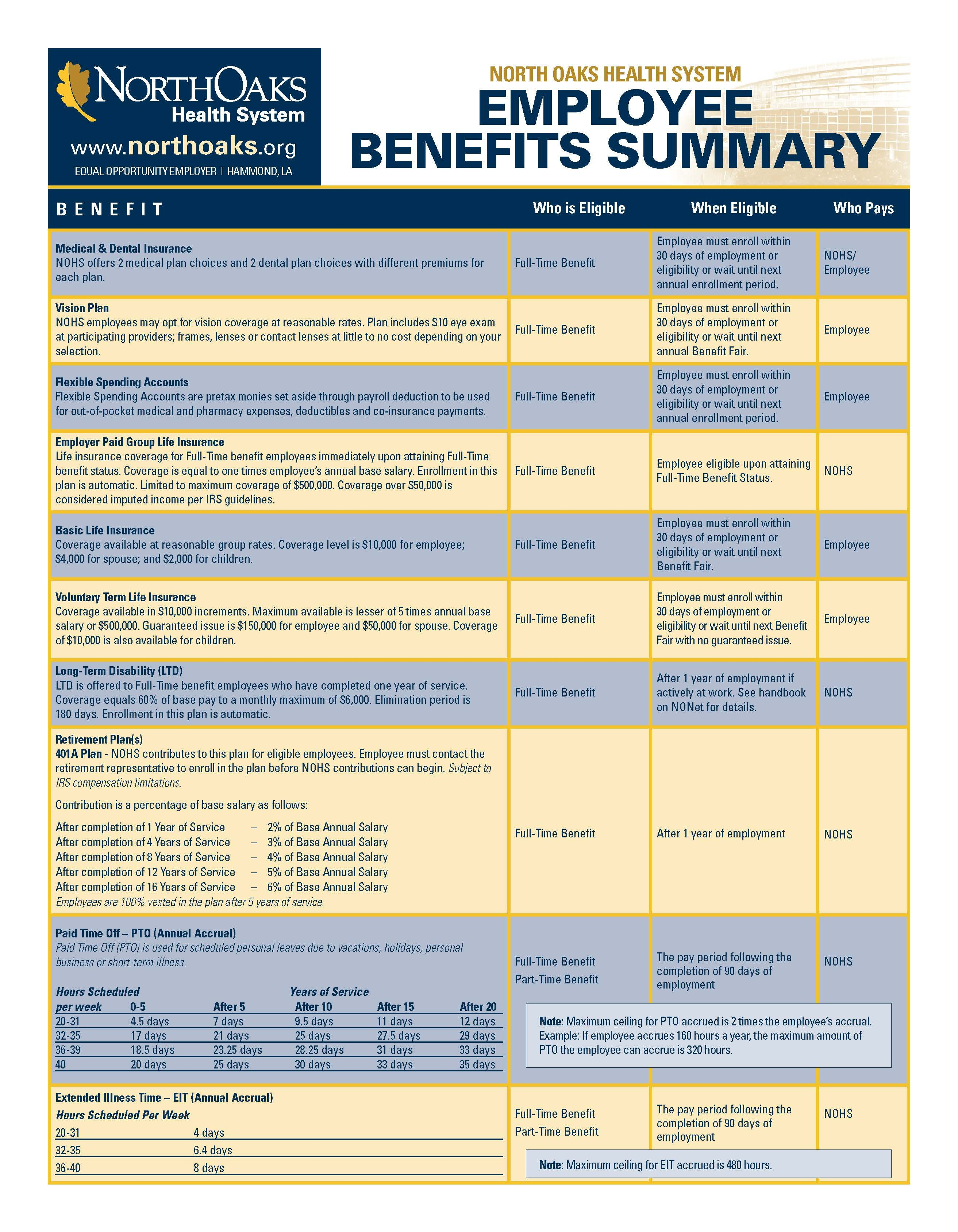 Employee Benefits Summary. To view or download the full