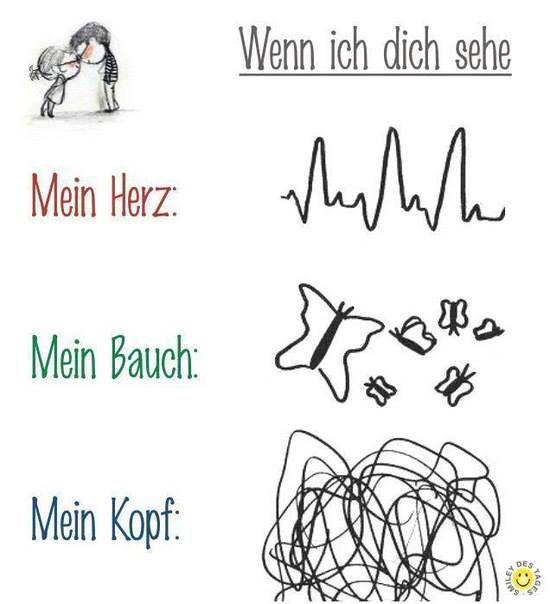 Pin Von Lara White Auf Die Antworten Deutsch Lernen Spielerisches Lernen Lernen