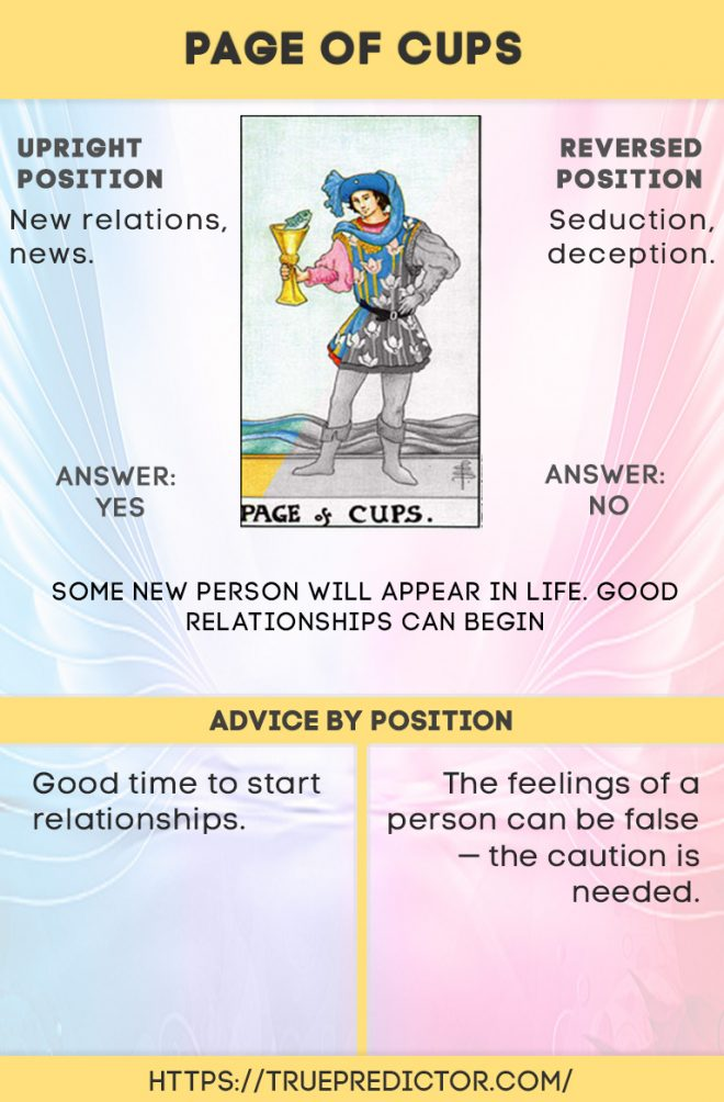 Page Of Cups Reversed And Upright Card Meaning Tarot Interpretation Cups Tarot Tarot Cards For Beginners