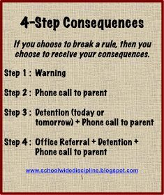 middle school classroom consequences - Google Search