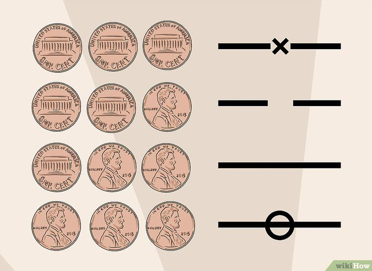 Consult The I Ching Using 3 Coins I Ching Book Of Changes Coins