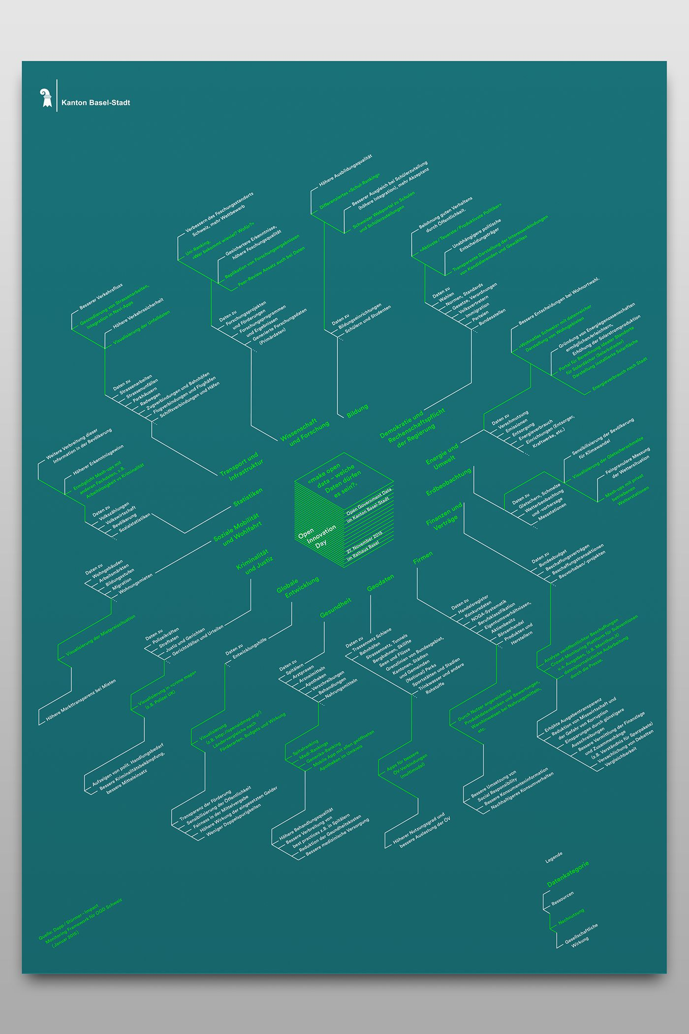 yaay created a radial tree visualization as a2 poster the poster provides information about the event also underlines the discussion topics  [ 1400 x 2100 Pixel ]