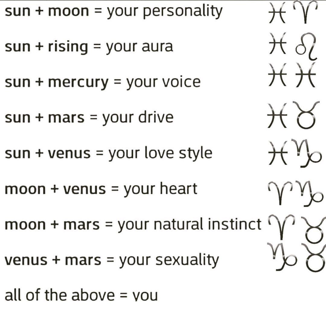 Check your birth chart. 200 20 20 go astrology birthchart ...