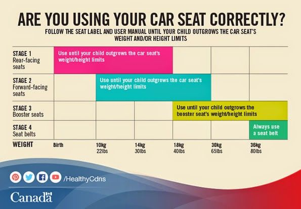 New Car Seat Laws Coming Soon To Michigan SeatSafety