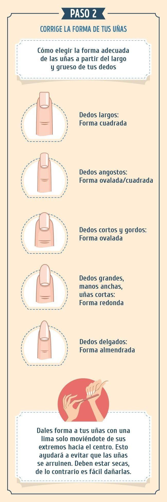 La guía más completa de la manicura perfecta