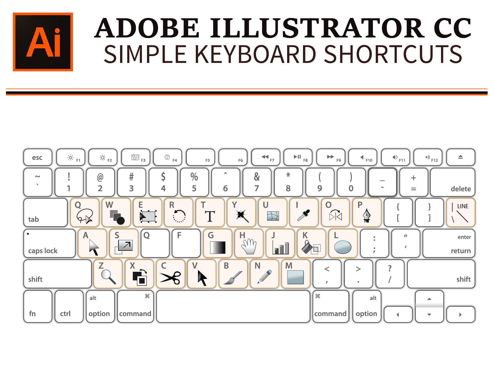 a quick simple adobe illustrator keyboard shortcut diagram printer friendly  [ 1650 x 1275 Pixel ]