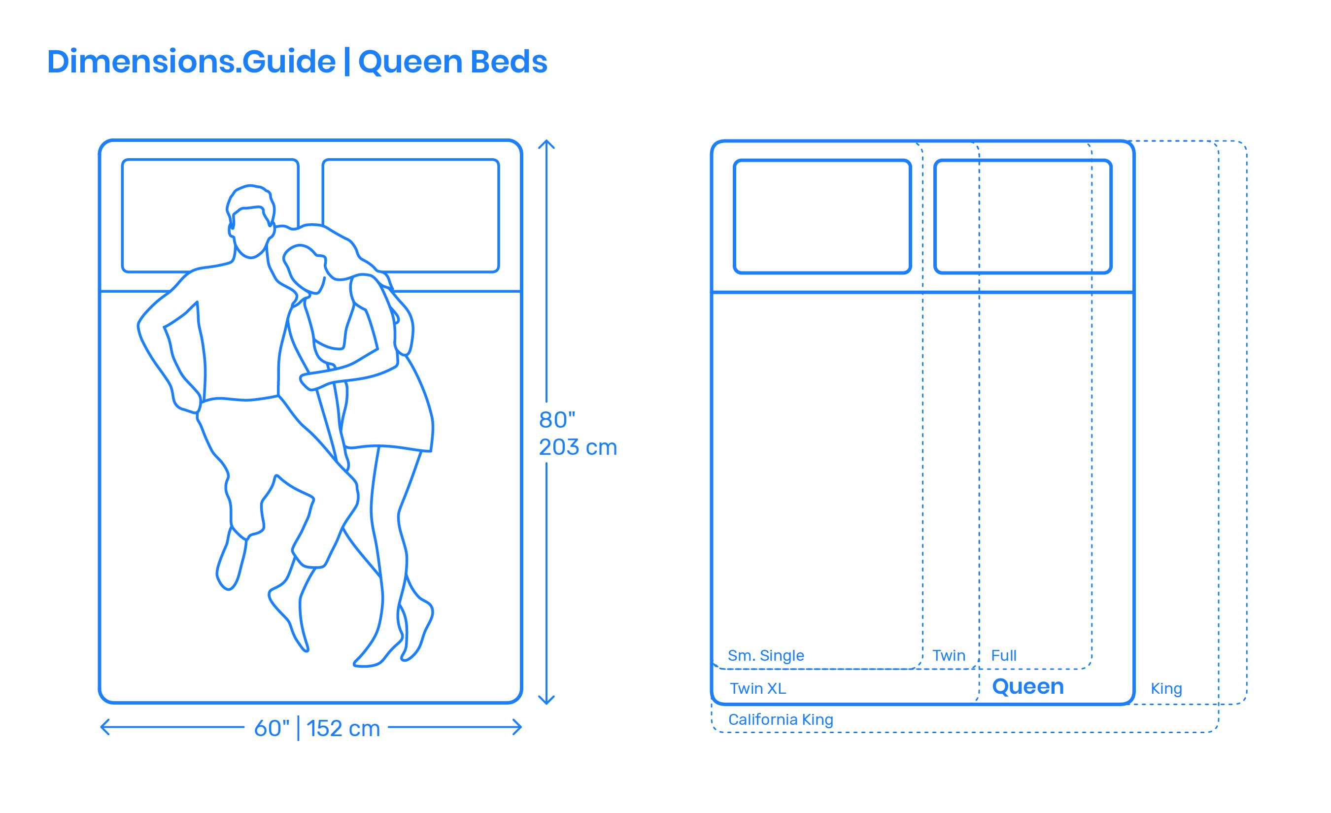 What Are The Dimensions Of A Queen Bed