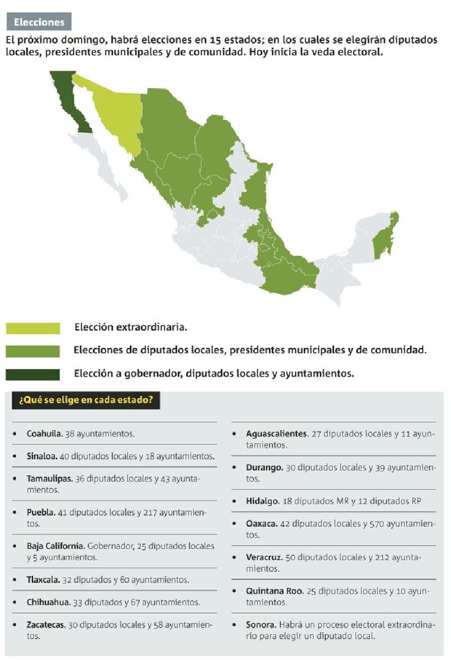 Mapa de las #Elecciones #Estatales http://publimx.mx/15ijfru