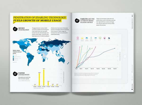 MagnaGlobal Media Economy Report Vol.2 by Martin Oberhäuser, via Behance