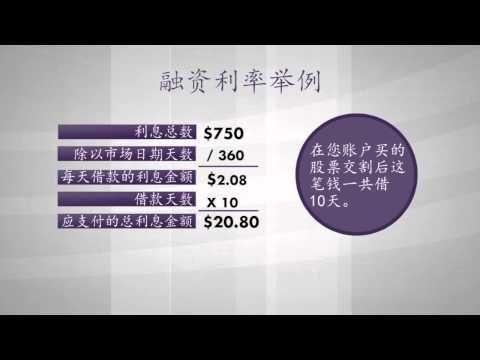 融资贷款基础知识 Advertising Youtube Airline