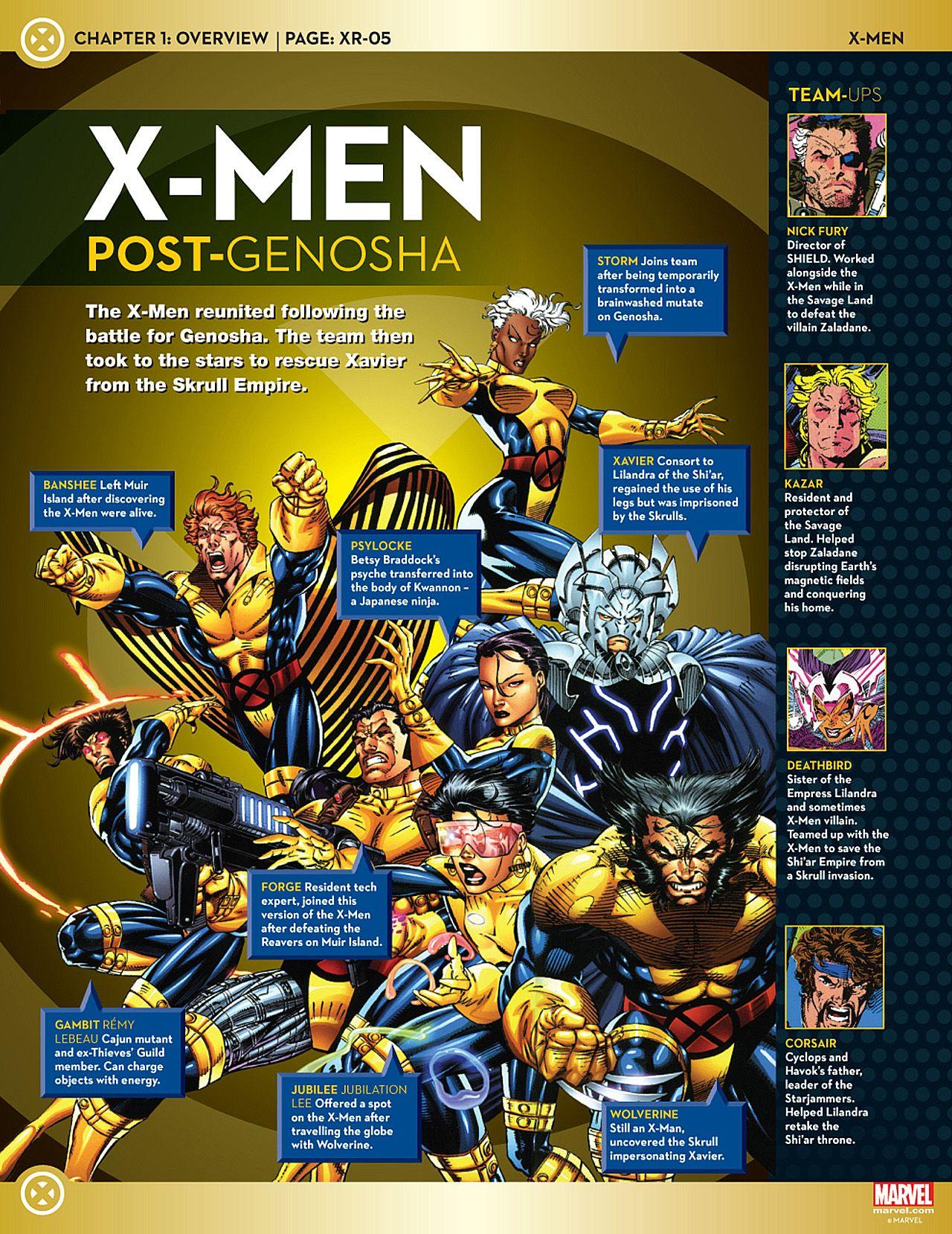 Updated X Men Team Rosters Nomoremutants Com X Men Marvel Marvel Facts