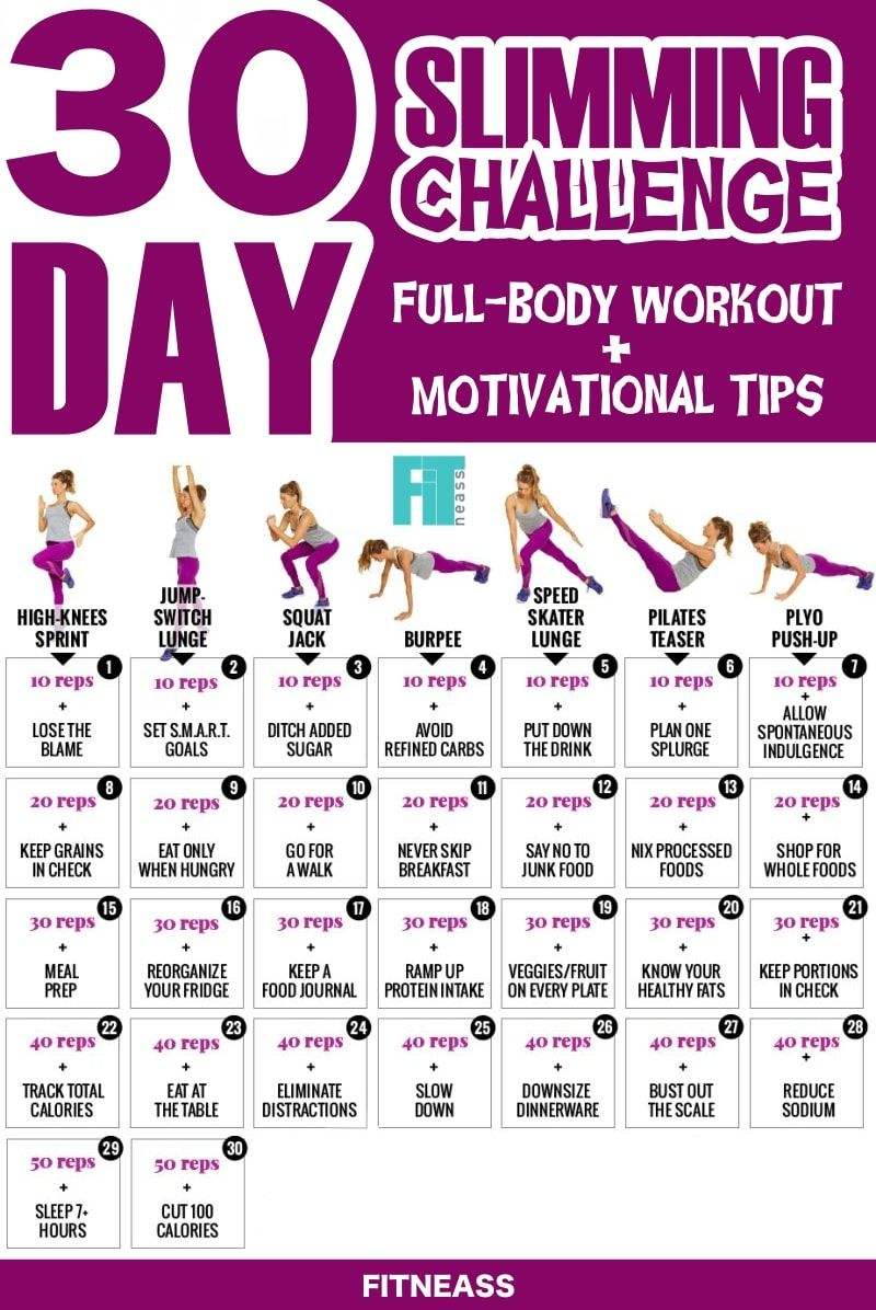 a656fc0f0a9 Lose Weight With This 30-Day Slimming Challenge