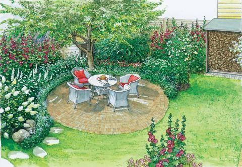 Zwei Ideen Für Eine Große Rasenfläche | Sitzplatz, Romantisch Und