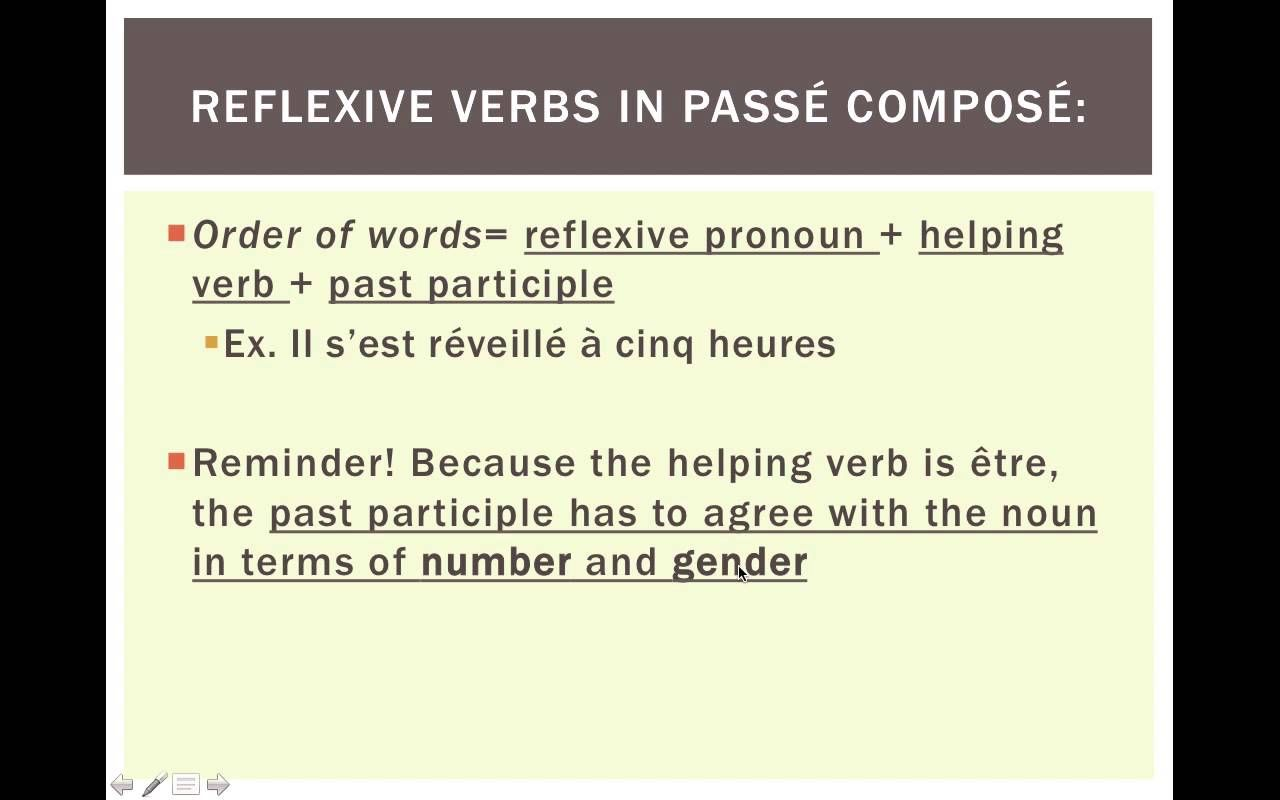 French Reflexive Verbs Past Tenses