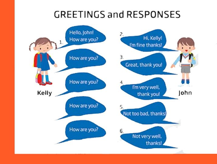 Greetings and responses to someone greeting you learn english greetings and responses to someone greeting you m4hsunfo