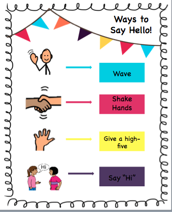 Ways To Say Hello Visual Aid Ways To Say Hello Say Hello Social Skills