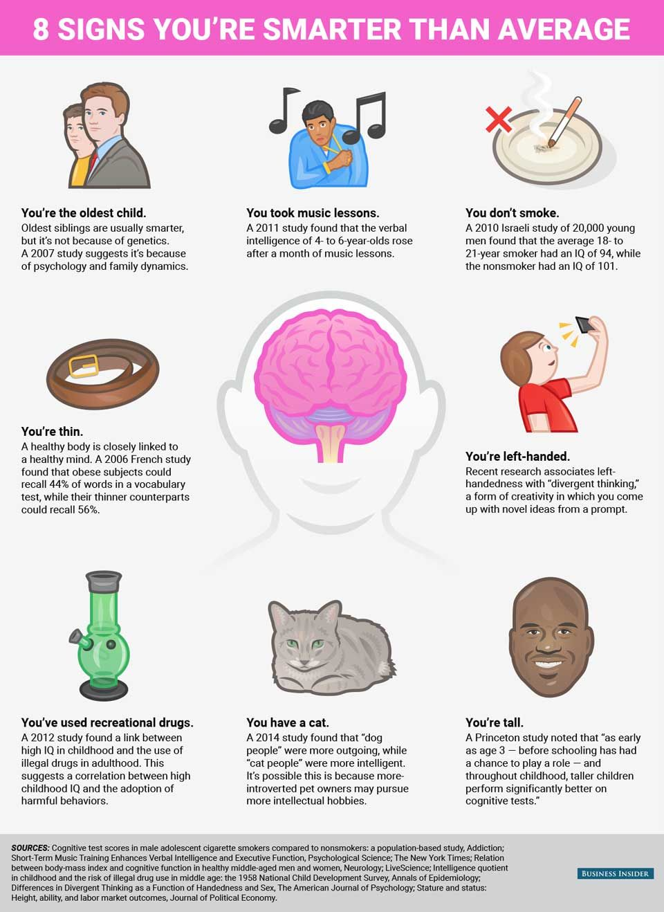8 Signs You Are Smarter Than Average 8th Sign You Are Smart Psychology Facts