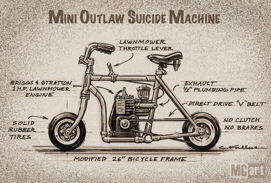 Diy Mini Bike Frame - Page 4 - Frame Design & Reviews ✓