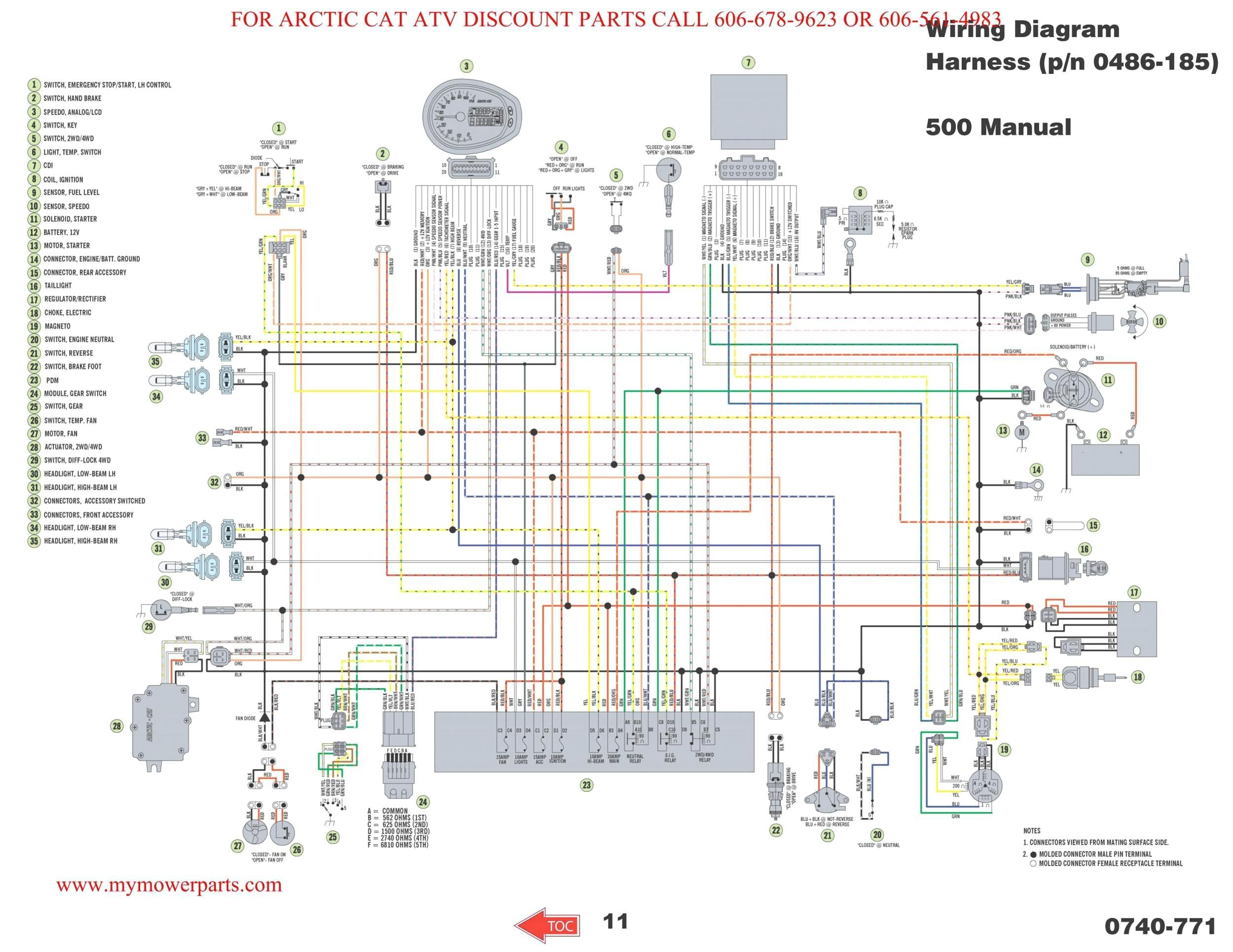 Polaris Predator 500 Wiring Diagram For Polaris Ranger Diagram Ranger