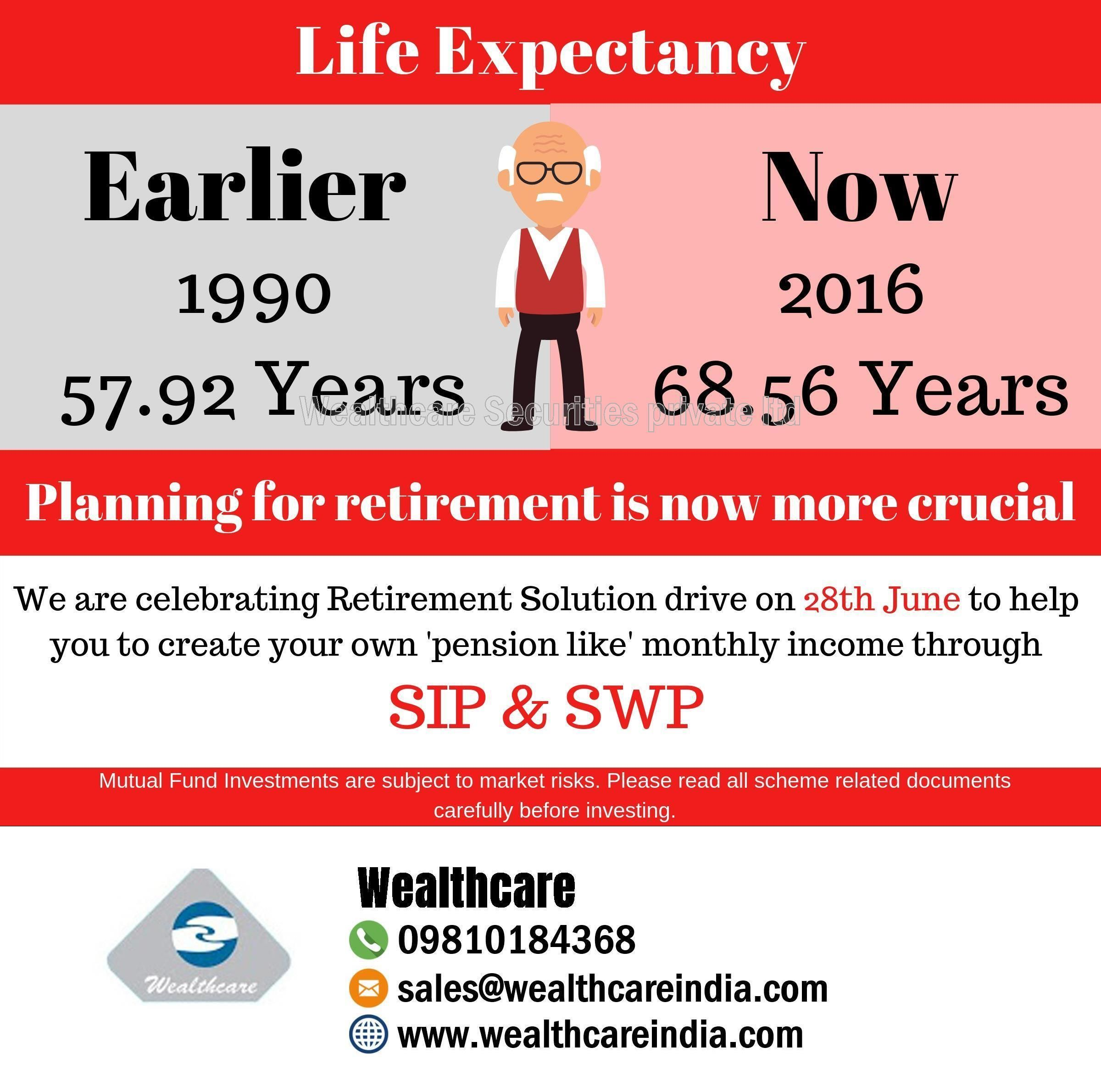 Planning For Retirement And Retirement Benefits Made Easier With