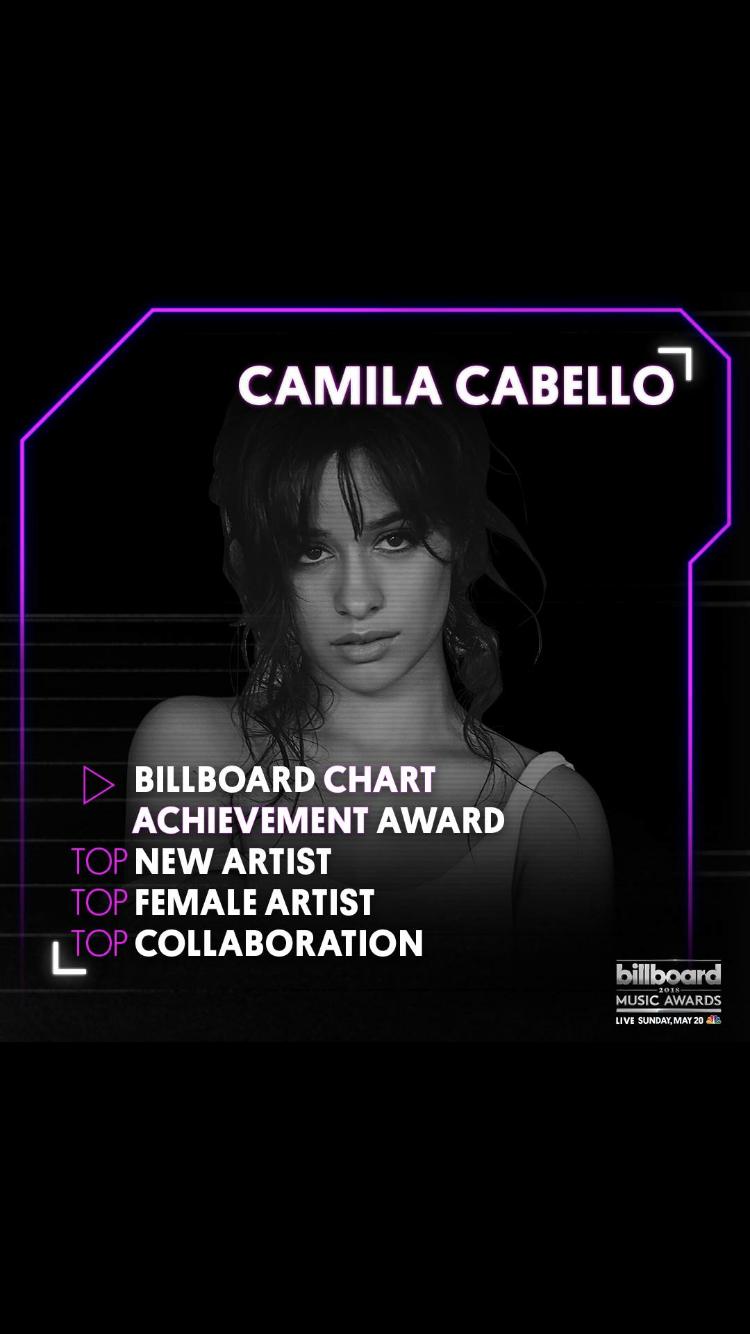 Camikan Top female artists, Billboard music, Female artists
