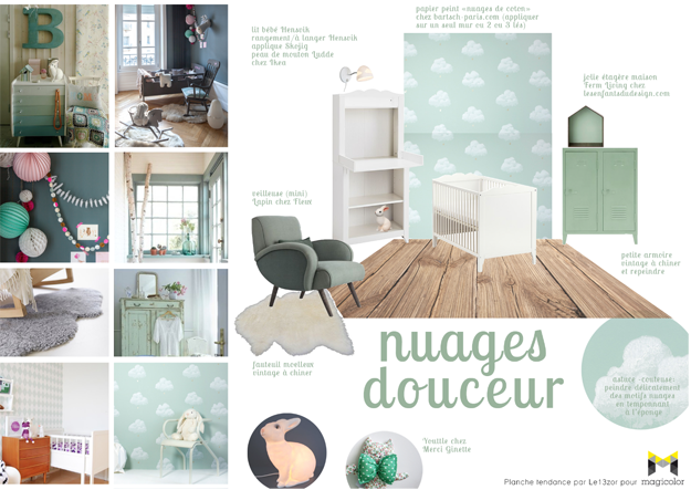 1000 images about chambre enfant on pinterest turquoise ana white and inspiration - Chambre Vert Deau