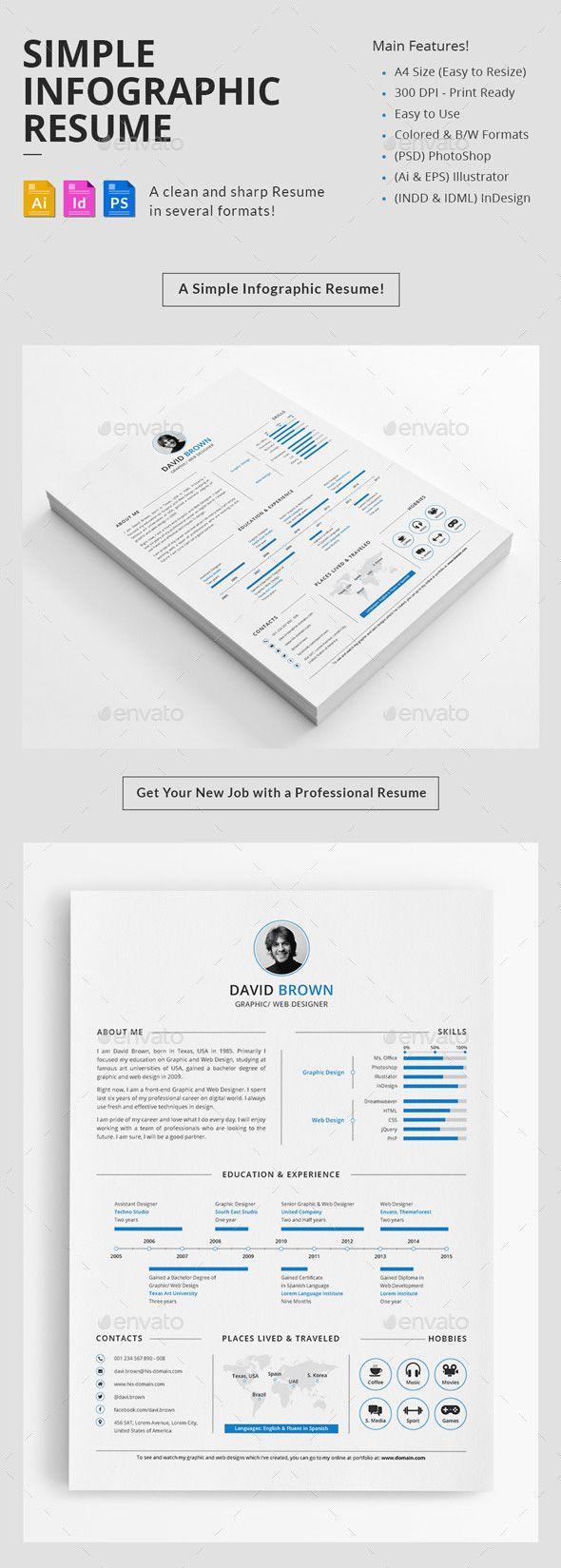 Minimal Resume Template Design  Curriculum Vitae