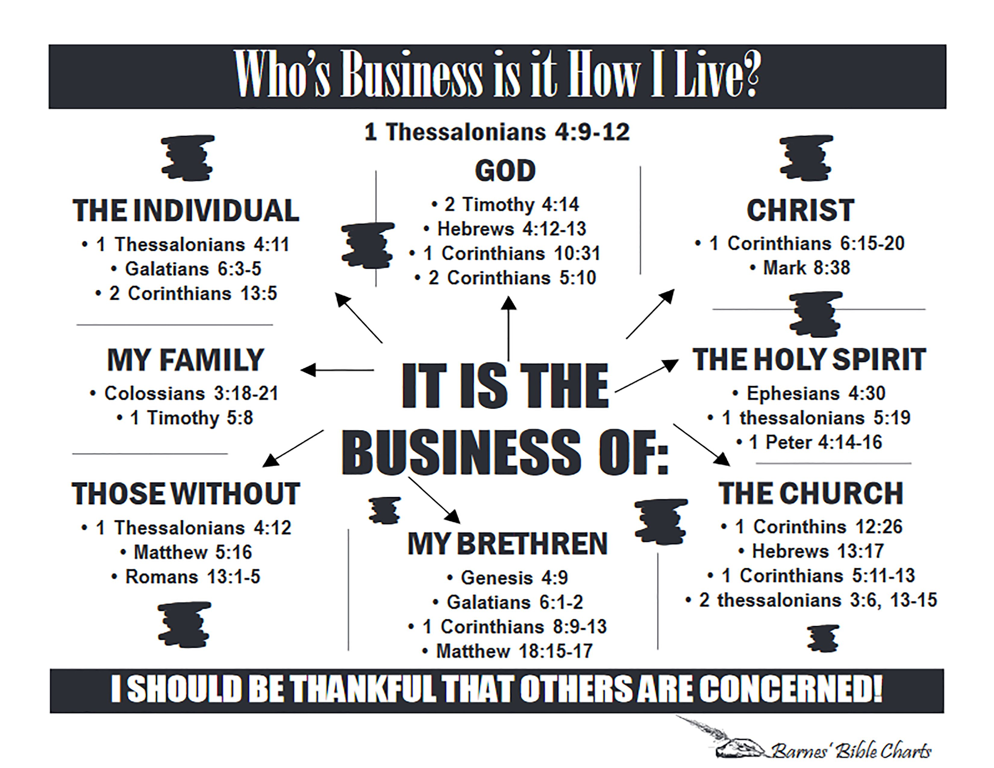 Pin by 4BibleStudy on Barnes Bible Charts: LARGE 8-1/2x11 ...