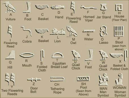 Hieroglpyh