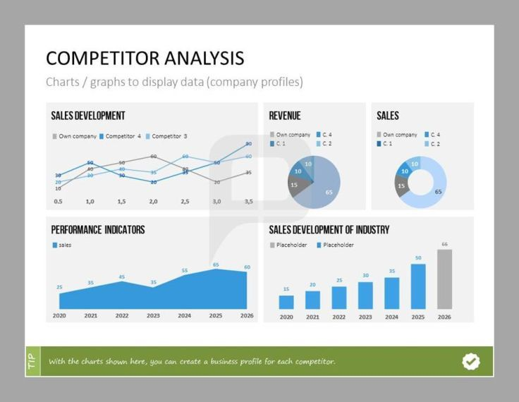 The collected data can easily be displayed on charts, graphs and - competitive analysis template
