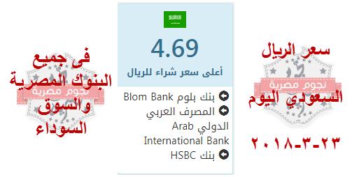 سعر الريال السعودي اليوم مقابل الجنيه المصري 23 3 2018 فى البنوك والسوق السوداء أسعار البنوك السوق السوداء سعر الريال السعودي ال Map Finance Map Screenshot