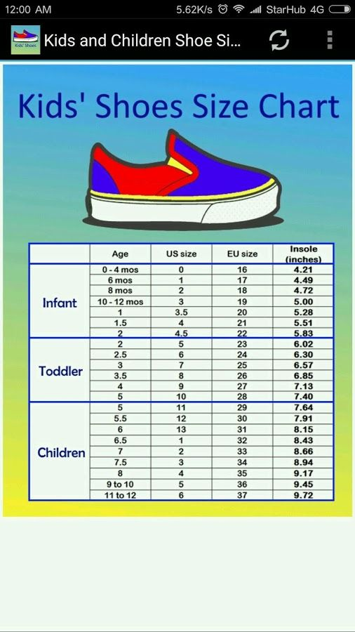 5c baby shoes