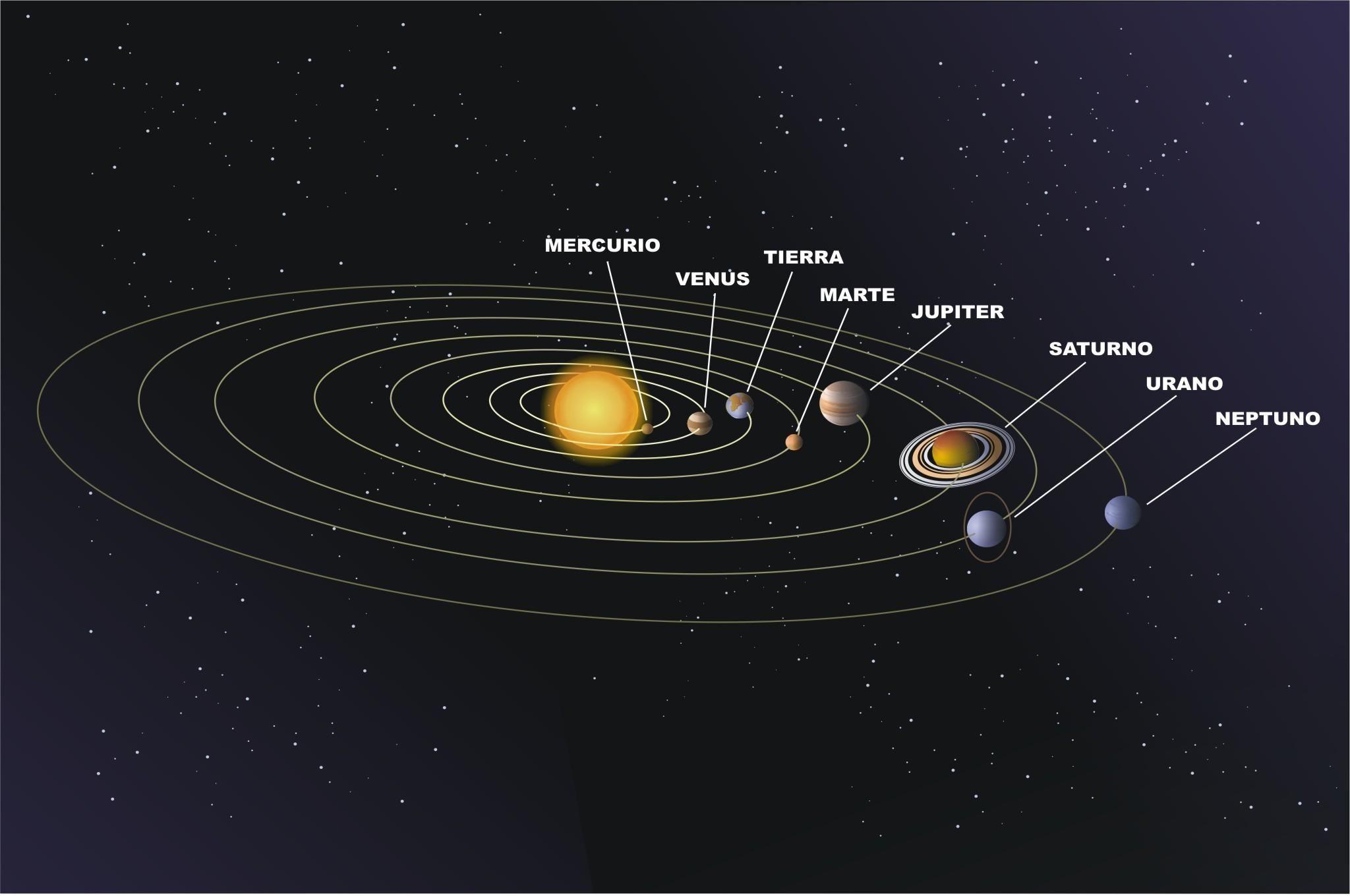 5c429929bc05dccc23a383dccc2d960e El Sistema Solar para niños   Ideas ...