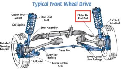 2005 prius engine diagram custom wiring diagram u2022 rh littlewaves co