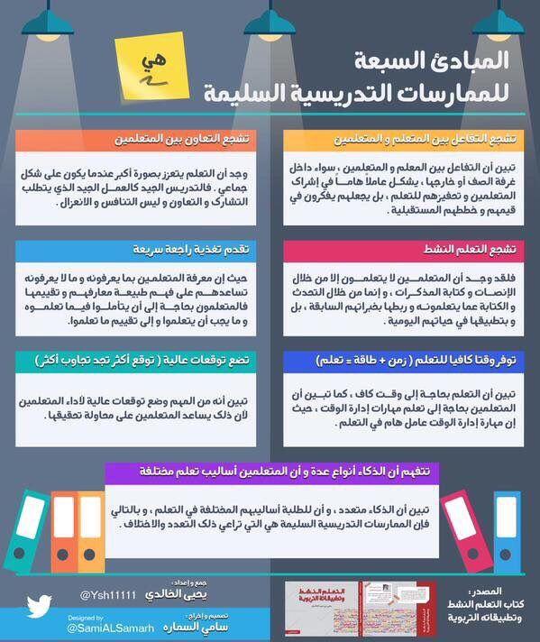 مبادئ الممارسات التدريسية السليمة Teaching Methods Teaching Strategies Teach Arabic