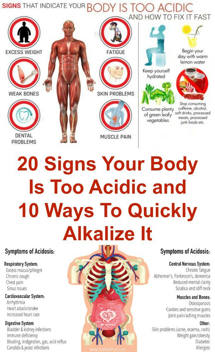 20 Signs Your Body is Too Acidic and 10 Ways To Quickly Alkalize It ...