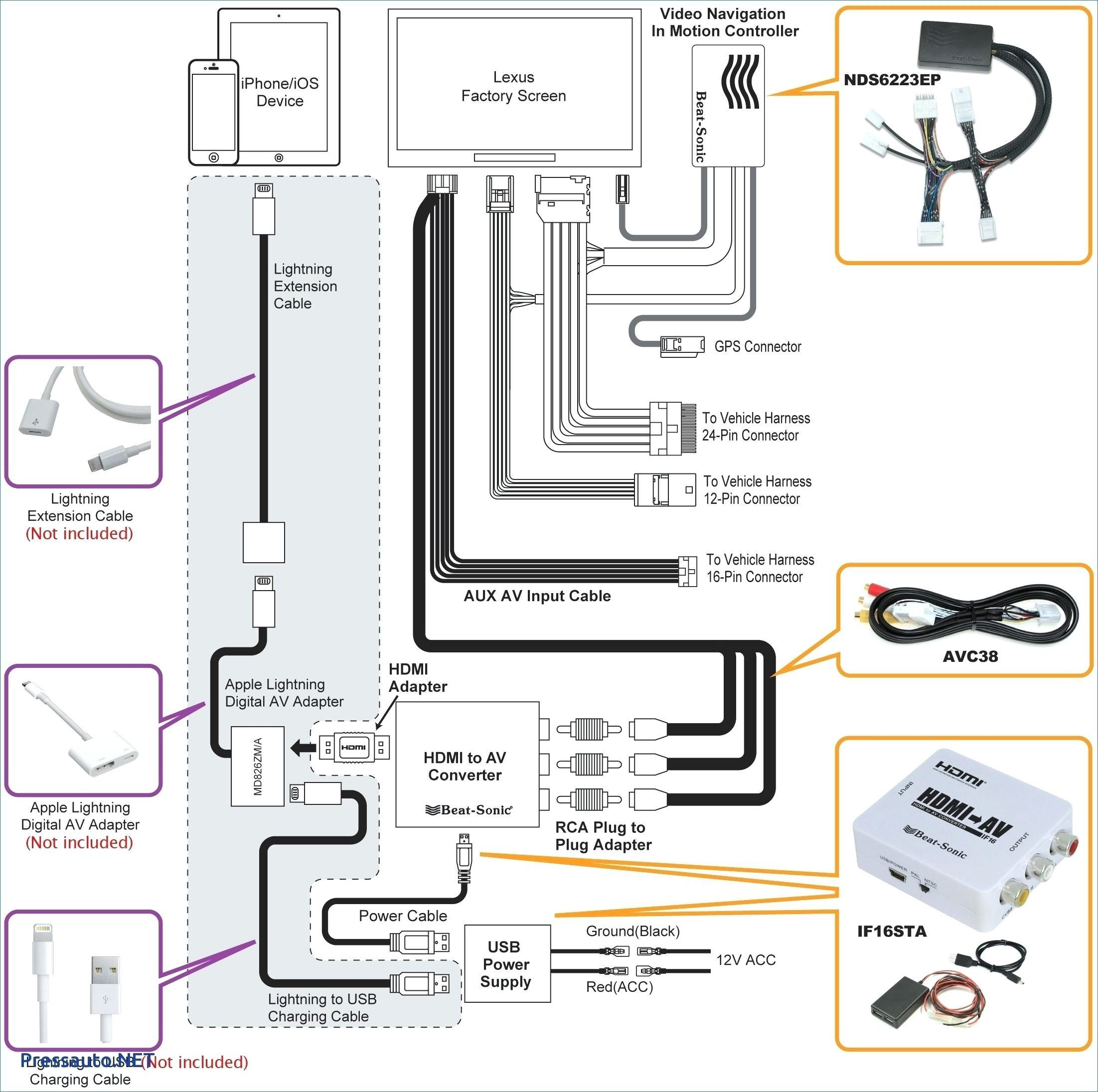 Bunker Hill Security 95914 Wiring