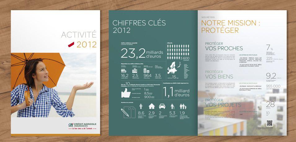 Troiscube Site Corporate Rapport D Activité Activité